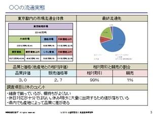 官公庁成果3